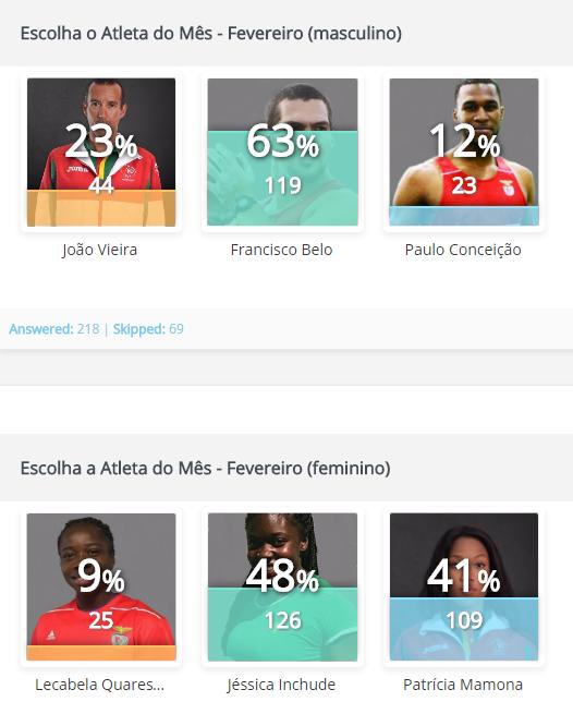 resultados_mes_fev