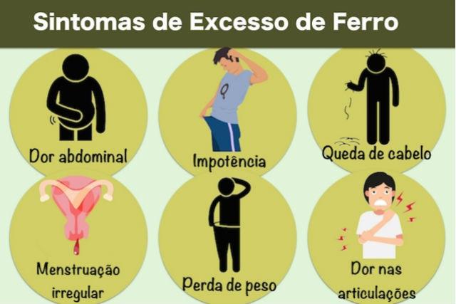 sintomas-do-excesso-de-ferro